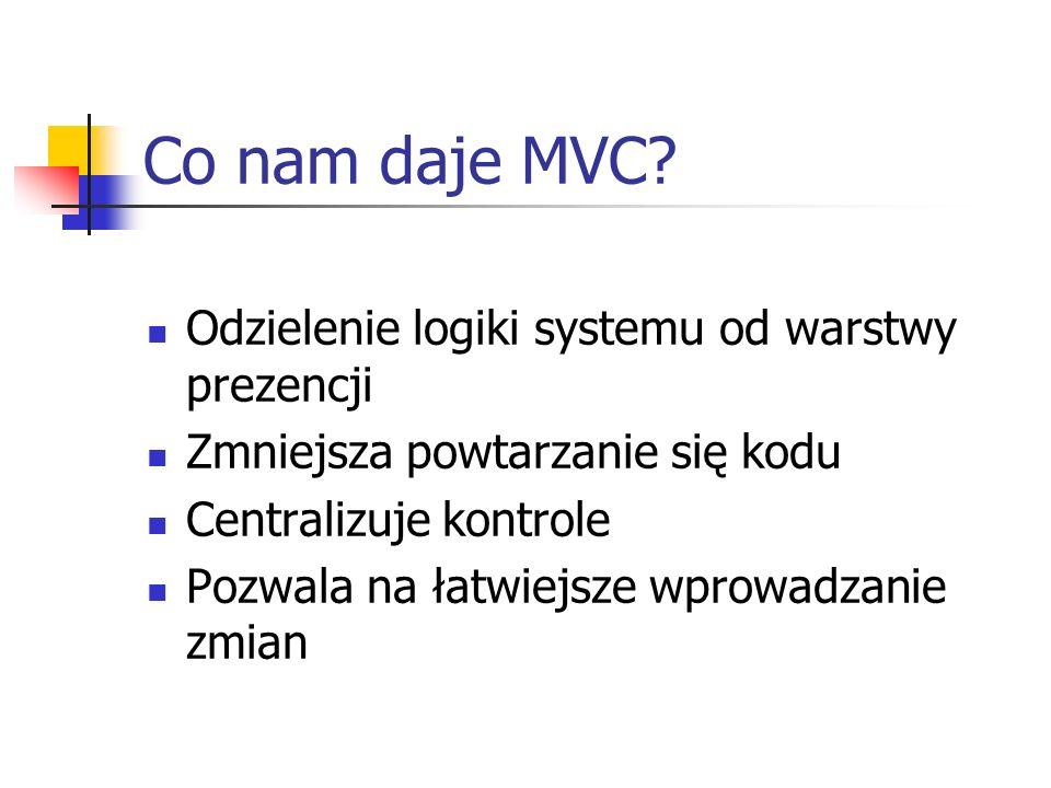 Co nam daje MVC? Odzielenie logiki systemu od warstwy prezencji Zmniejsza powtarzanie się kodu Centralizuje kontrole Pozwala na łatwiejsze wprowadzani