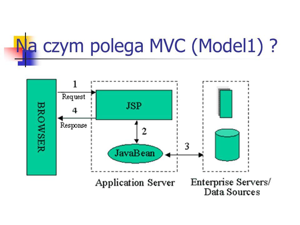 Na czym polega MVC (Model1) ?