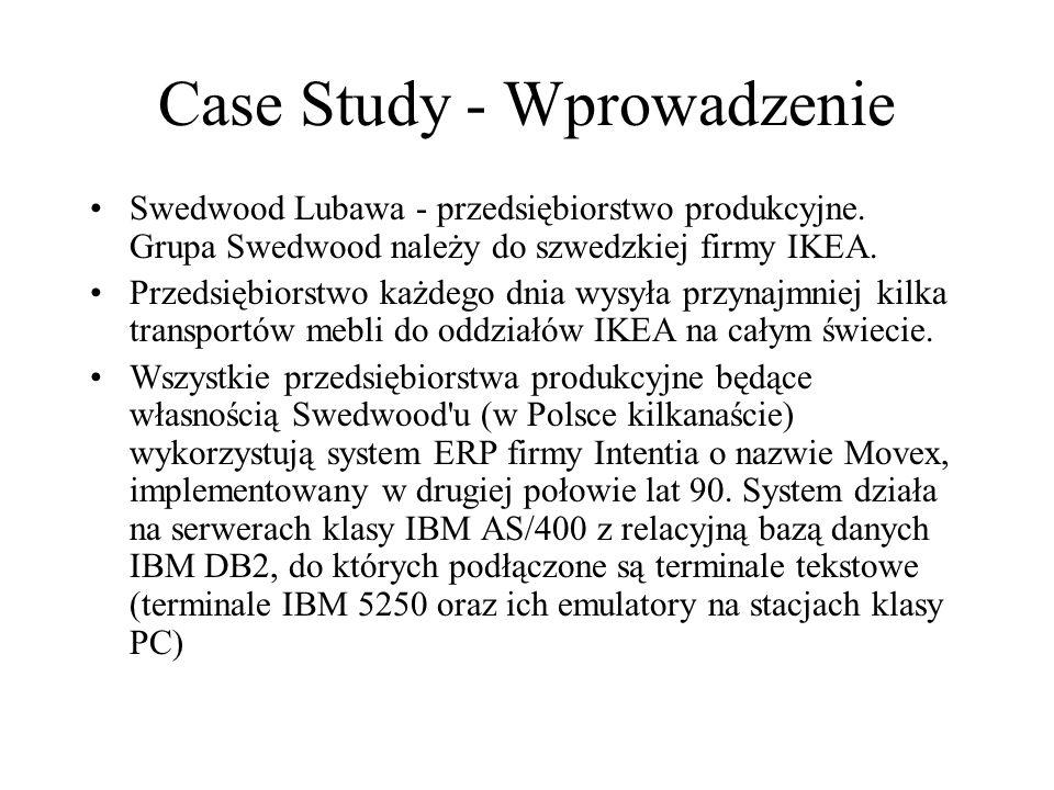 Case Study - Wprowadzenie Swedwood Lubawa - przedsiębiorstwo produkcyjne. Grupa Swedwood należy do szwedzkiej firmy IKEA. Przedsiębiorstwo każdego dni