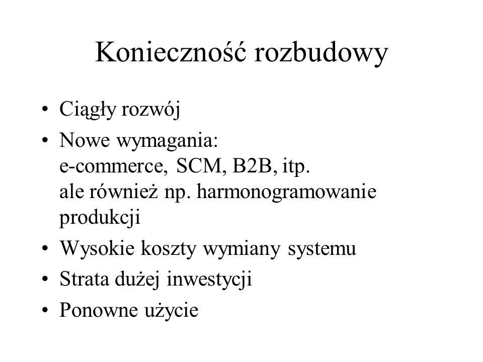 Konieczność rozbudowy Ciągły rozwój Nowe wymagania: e-commerce, SCM, B2B, itp. ale również np. harmonogramowanie produkcji Wysokie koszty wymiany syst