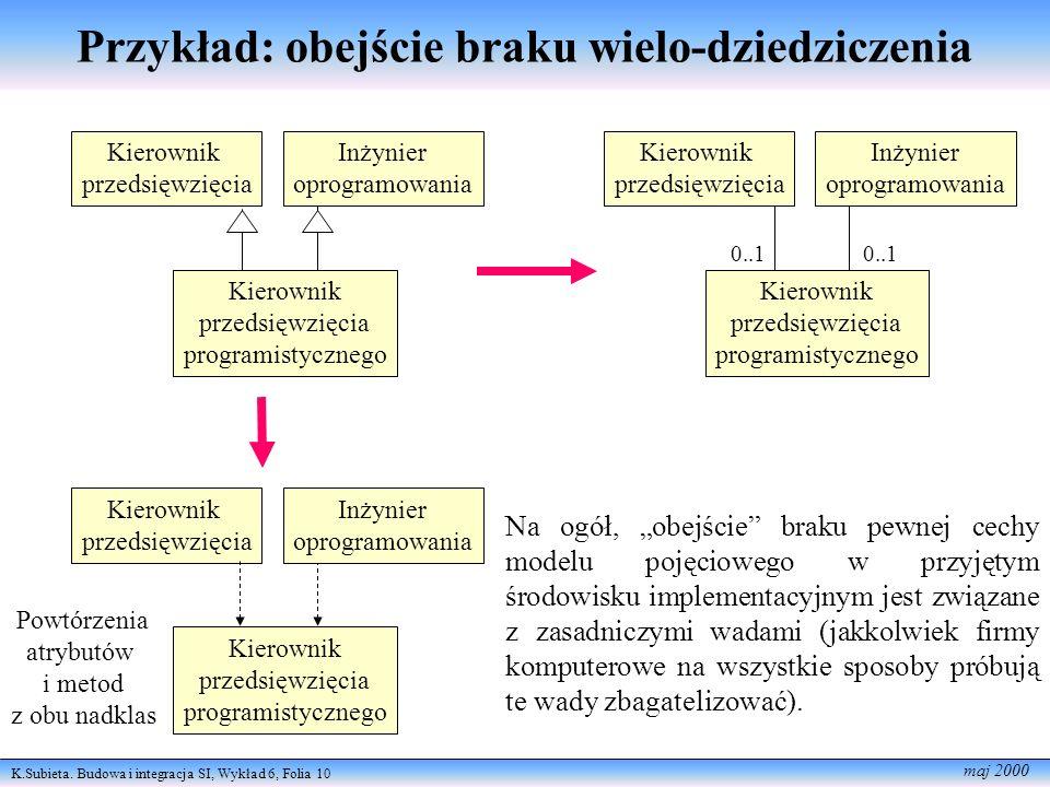 K.Subieta. Budowa i integracja SI, Wykład 6, Folia 10 maj 2000 Przykład: obejście braku wielo-dziedziczenia Kierownik przedsięwzięcia Inżynier oprogra