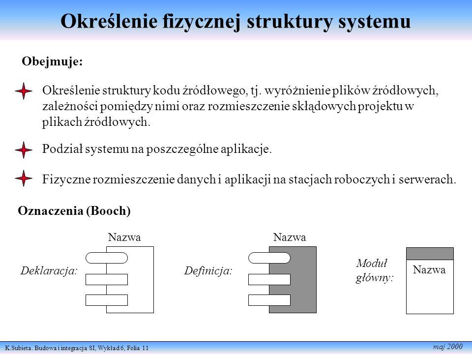 K.Subieta. Budowa i integracja SI, Wykład 6, Folia 11 maj 2000 Określenie fizycznej struktury systemu Obejmuje: Określenie struktury kodu źródłowego,