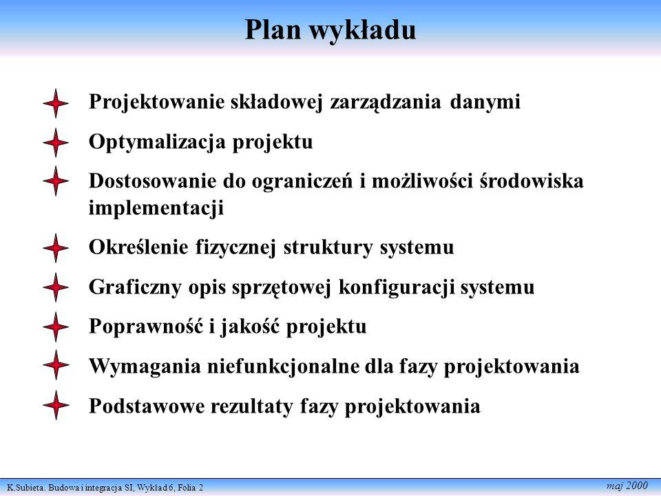 K.Subieta. Budowa i integracja SI, Wykład 6, Folia 2 maj 2000 Plan wykładu Projektowanie składowej zarządzania danymi Optymalizacja projektu Dostosowa