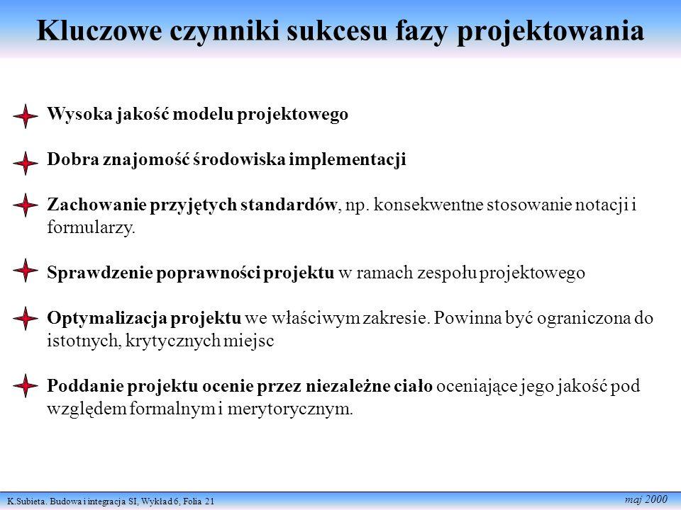 K.Subieta. Budowa i integracja SI, Wykład 6, Folia 21 maj 2000 Kluczowe czynniki sukcesu fazy projektowania Wysoka jakość modelu projektowego Dobra zn