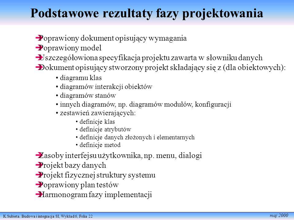 K.Subieta. Budowa i integracja SI, Wykład 6, Folia 22 maj 2000 Podstawowe rezultaty fazy projektowania Poprawiony dokument opisujący wymagania Poprawi