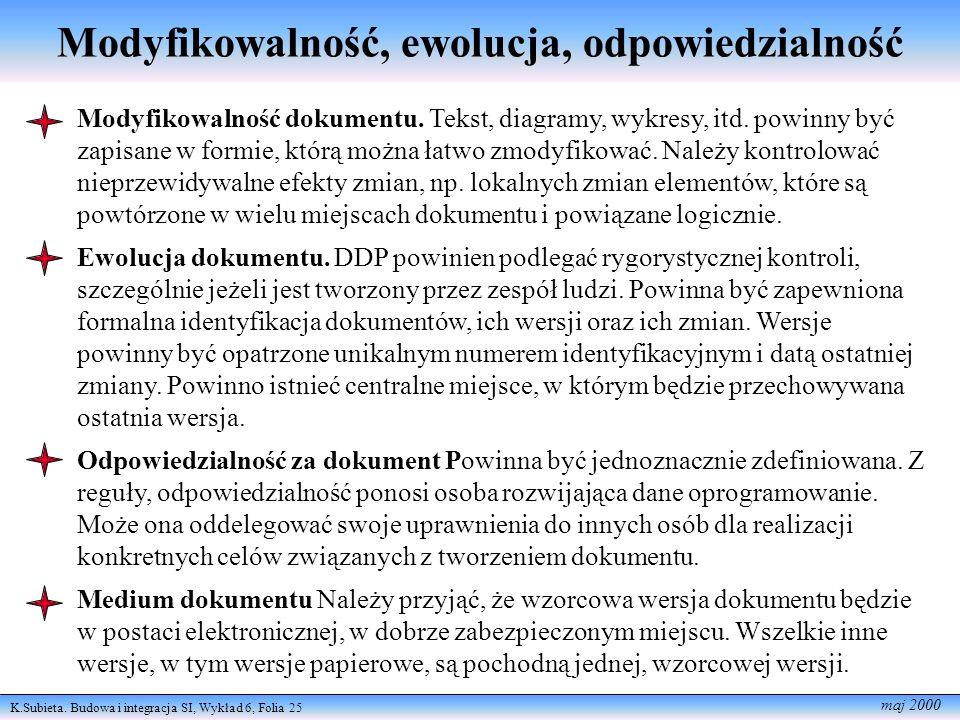 K.Subieta. Budowa i integracja SI, Wykład 6, Folia 25 maj 2000 Modyfikowalność, ewolucja, odpowiedzialność Modyfikowalność dokumentu. Tekst, diagramy,