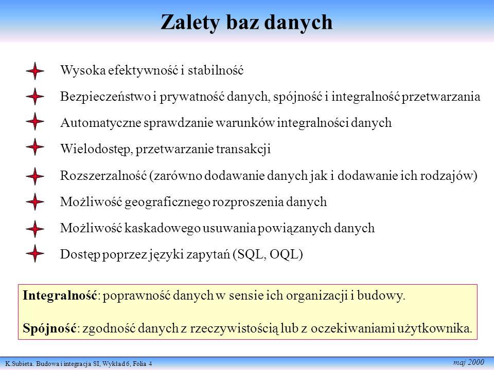 K.Subieta. Budowa i integracja SI, Wykład 6, Folia 4 maj 2000 Zalety baz danych Wysoka efektywność i stabilność Bezpieczeństwo i prywatność danych, sp