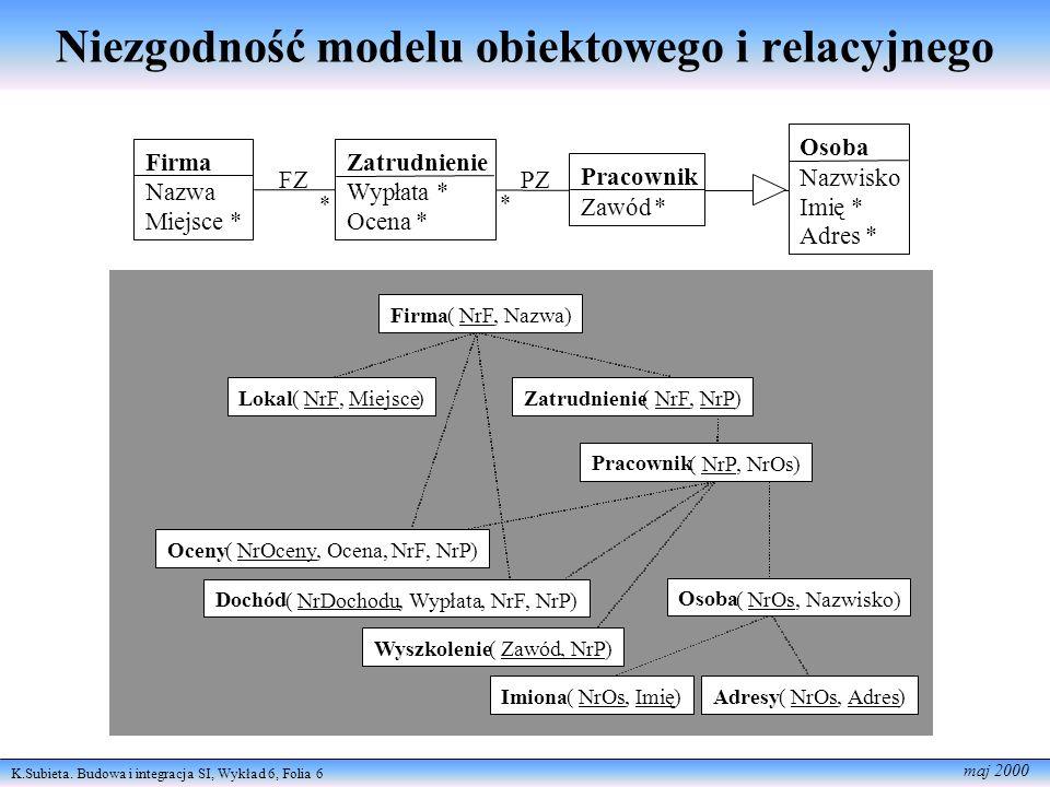 K.Subieta. Budowa i integracja SI, Wykład 6, Folia 6 maj 2000 Niezgodność modelu obiektowego i relacyjnego Firma Nazwa Miejsce * Pracownik Zawód* Osob