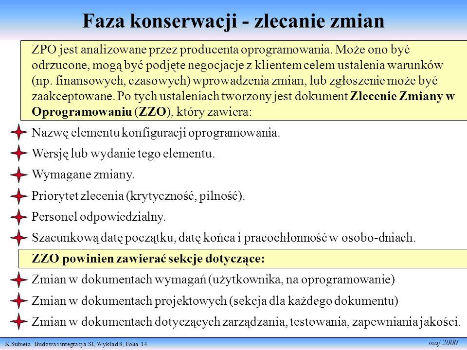 K.Subieta. Budowa i integracja SI, Wykład 8, Folia 14 maj 2000 Faza konserwacji - zlecanie zmian ZPO jest analizowane przez producenta oprogramowania.