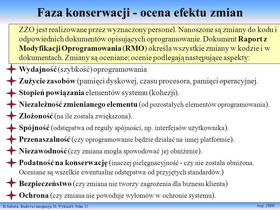 K.Subieta. Budowa i integracja SI, Wykład 8, Folia 15 maj 2000 Faza konserwacji - ocena efektu zmian ZZO jest realizowane przez wyznaczony personel. N