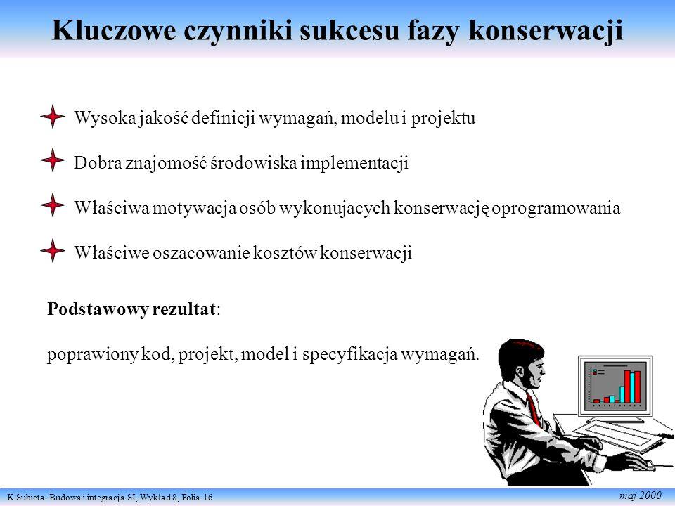 K.Subieta. Budowa i integracja SI, Wykład 8, Folia 16 maj 2000 Kluczowe czynniki sukcesu fazy konserwacji Wysoka jakość definicji wymagań, modelu i pr