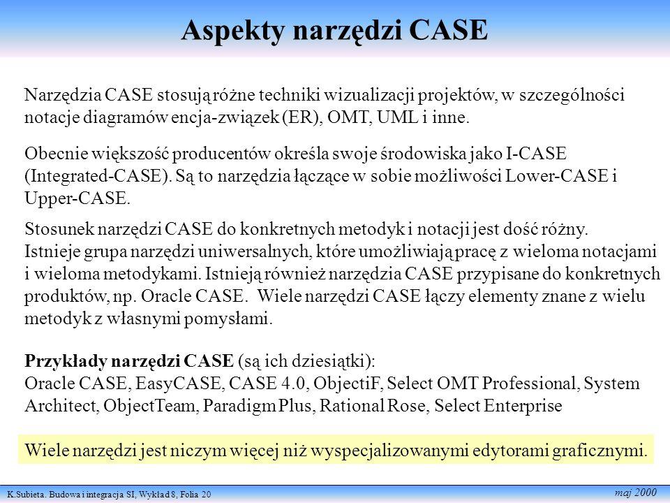 K.Subieta. Budowa i integracja SI, Wykład 8, Folia 20 maj 2000 Aspekty narzędzi CASE Narzędzia CASE stosują różne techniki wizualizacji projektów, w s