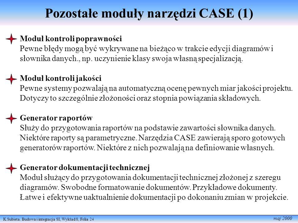 K.Subieta. Budowa i integracja SI, Wykład 8, Folia 24 maj 2000 Pozostałe moduły narzędzi CASE (1) Moduł kontroli poprawności Pewne błędy mogą być wykr