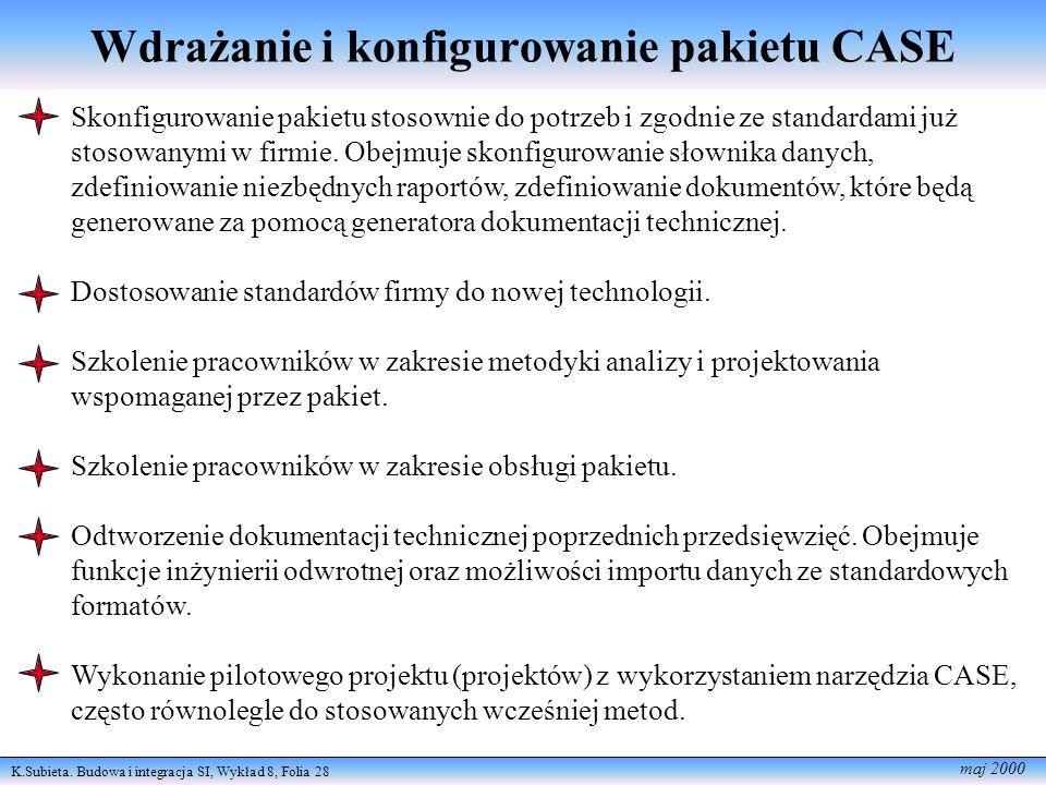 K.Subieta. Budowa i integracja SI, Wykład 8, Folia 28 maj 2000 Wdrażanie i konfigurowanie pakietu CASE Skonfigurowanie pakietu stosownie do potrzeb i