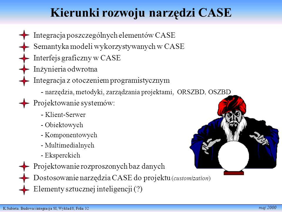 K.Subieta. Budowa i integracja SI, Wykład 8, Folia 32 maj 2000 Kierunki rozwoju narzędzi CASE Integracja poszczególnych elementów CASE Semantyka model