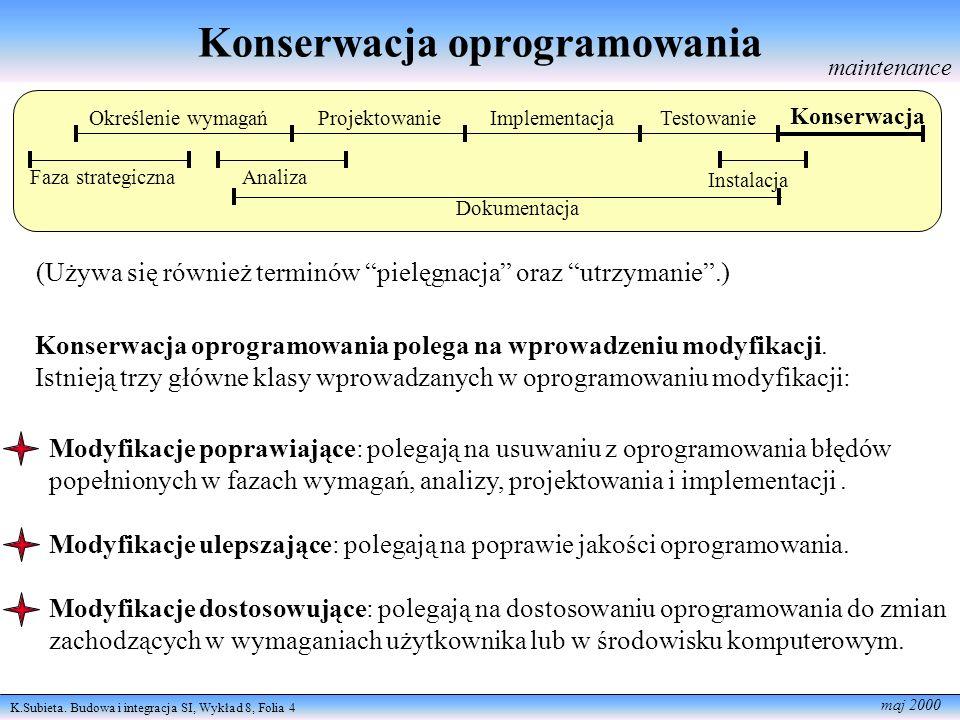 K.Subieta. Budowa i integracja SI, Wykład 8, Folia 4 maj 2000 Konserwacja oprogramowania Określenie wymagańProjektowanieImplementacjaTestowanie Konser