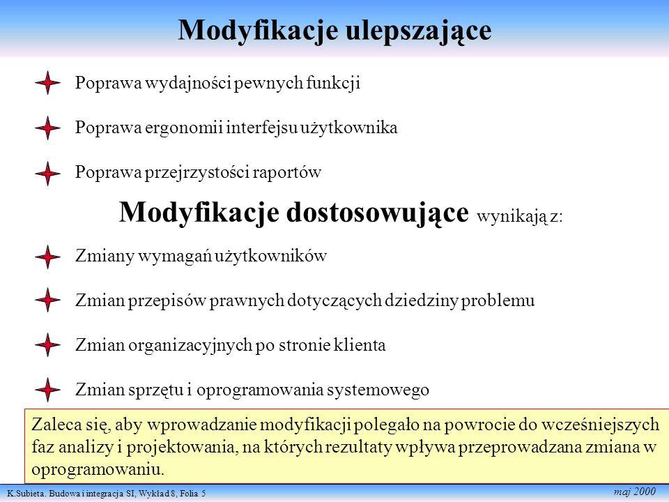 K.Subieta. Budowa i integracja SI, Wykład 8, Folia 5 maj 2000 Modyfikacje ulepszające Poprawa wydajności pewnych funkcji Poprawa ergonomii interfejsu