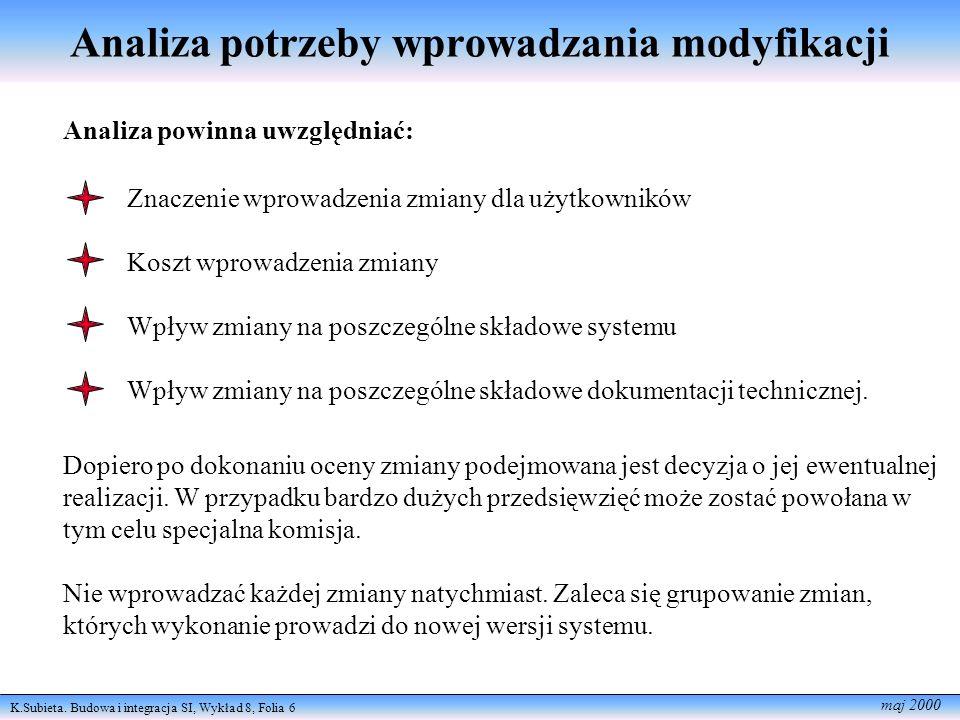 K.Subieta. Budowa i integracja SI, Wykład 8, Folia 6 maj 2000 Analiza potrzeby wprowadzania modyfikacji Analiza powinna uwzględniać: Znaczenie wprowad