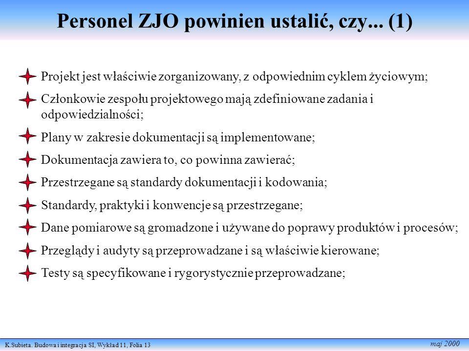 K.Subieta. Budowa i integracja SI, Wykład 11, Folia 13 maj 2000 Personel ZJO powinien ustalić, czy... (1) Projekt jest właściwie zorganizowany, z odpo