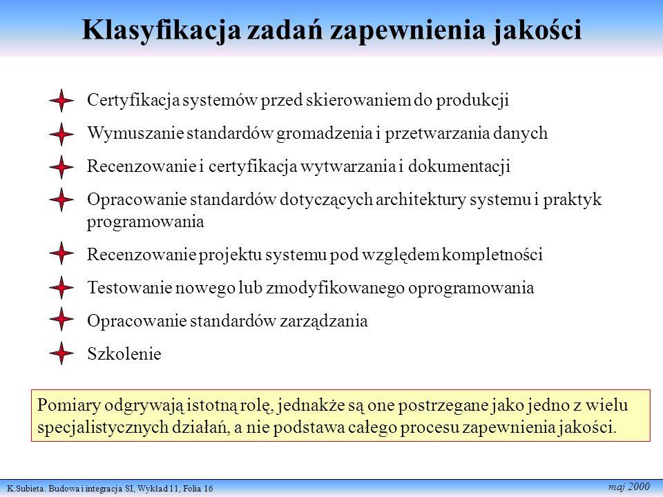 K.Subieta. Budowa i integracja SI, Wykład 11, Folia 16 maj 2000 Klasyfikacja zadań zapewnienia jakości Certyfikacja systemów przed skierowaniem do pro