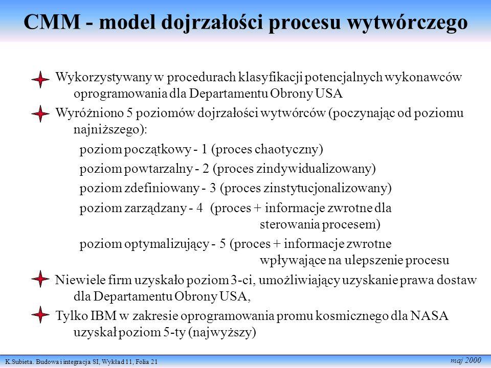 K.Subieta. Budowa i integracja SI, Wykład 11, Folia 21 maj 2000 CMM - model dojrzałości procesu wytwórczego Wykorzystywany w procedurach klasyfikacji