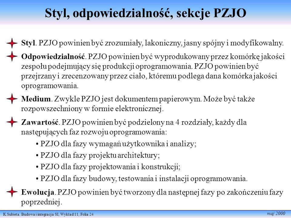 K.Subieta. Budowa i integracja SI, Wykład 11, Folia 24 maj 2000 Styl, odpowiedzialność, sekcje PZJO Styl. PZJO powinien być zrozumiały, lakoniczny, ja