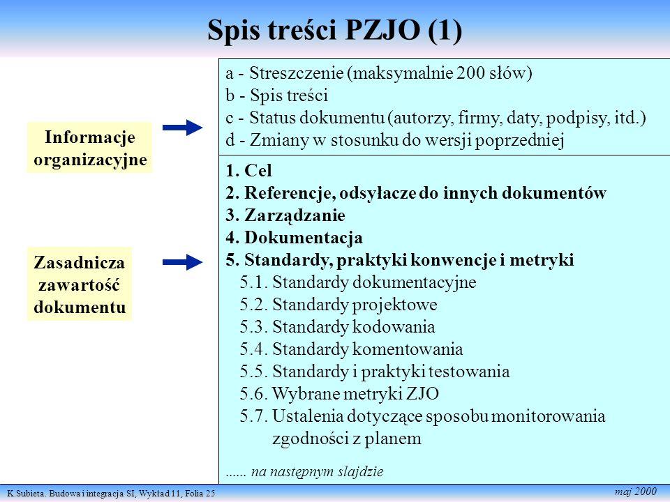 K.Subieta. Budowa i integracja SI, Wykład 11, Folia 25 maj 2000 Spis treści PZJO (1) a - Streszczenie (maksymalnie 200 słów) b - Spis treści c - Statu