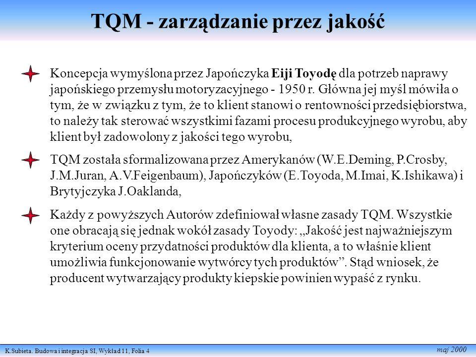 K.Subieta. Budowa i integracja SI, Wykład 11, Folia 4 maj 2000 TQM - zarządzanie przez jakość Koncepcja wymyślona przez Japończyka Eiji Toyodę dla pot