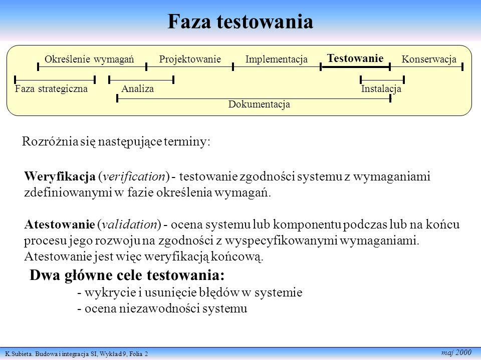 K.Subieta.Budowa i integracja SI, Wykład 9, Folia 3 maj 2000 Weryfikacja oznacza...