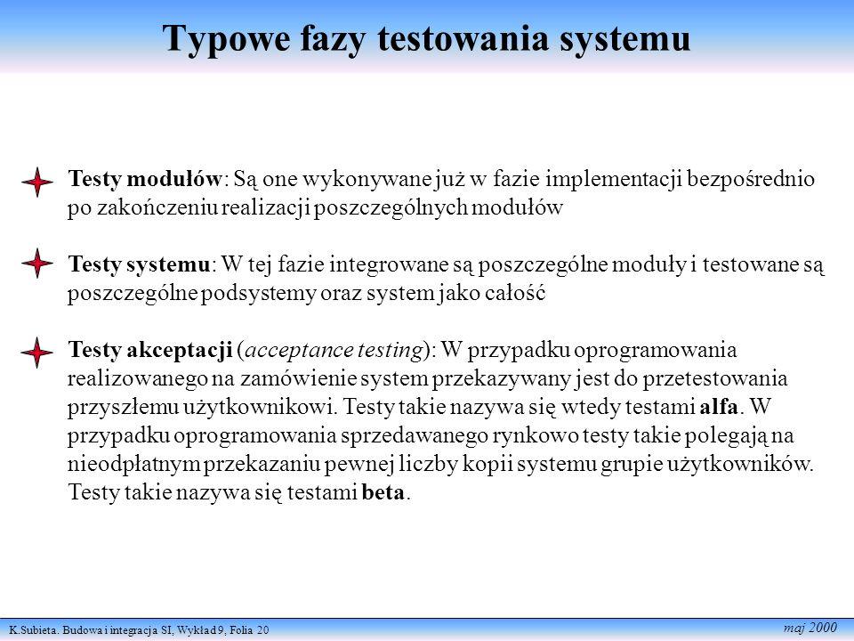 K.Subieta.Budowa i integracja SI, Wykład 9, Folia 21 maj 2000 Co podlega testowaniu (1).