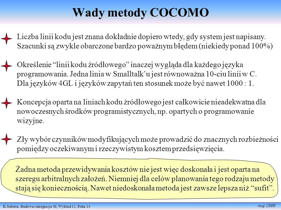 K.Subieta. Budowa i integracja SI, Wykład 12, Folia 14 maj 2000 Wady metody COCOMO Liczba linii kodu jest znana dokładnie dopiero wtedy, gdy system je