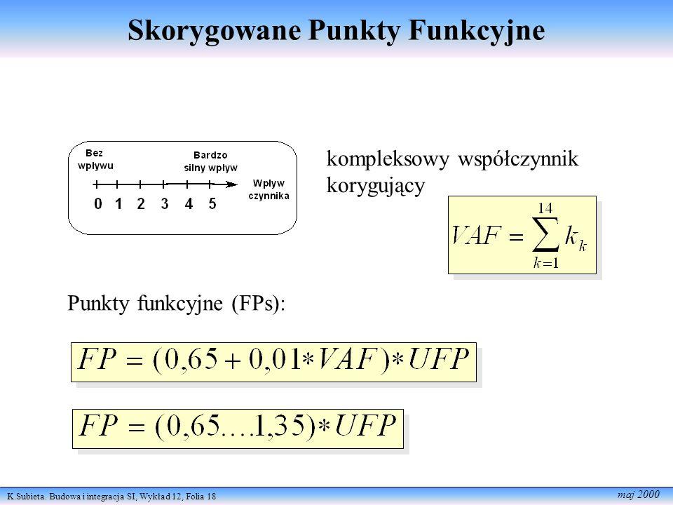 K.Subieta. Budowa i integracja SI, Wykład 12, Folia 18 maj 2000 kompleksowy współczynnik korygujący Punkty funkcyjne (FPs): Skorygowane Punkty Funkcyj