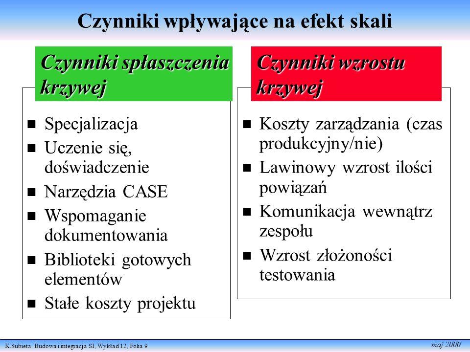 K.Subieta. Budowa i integracja SI, Wykład 12, Folia 9 maj 2000 Czynniki wpływające na efekt skali Specjalizacja Uczenie się, doświadczenie Narzędzia C