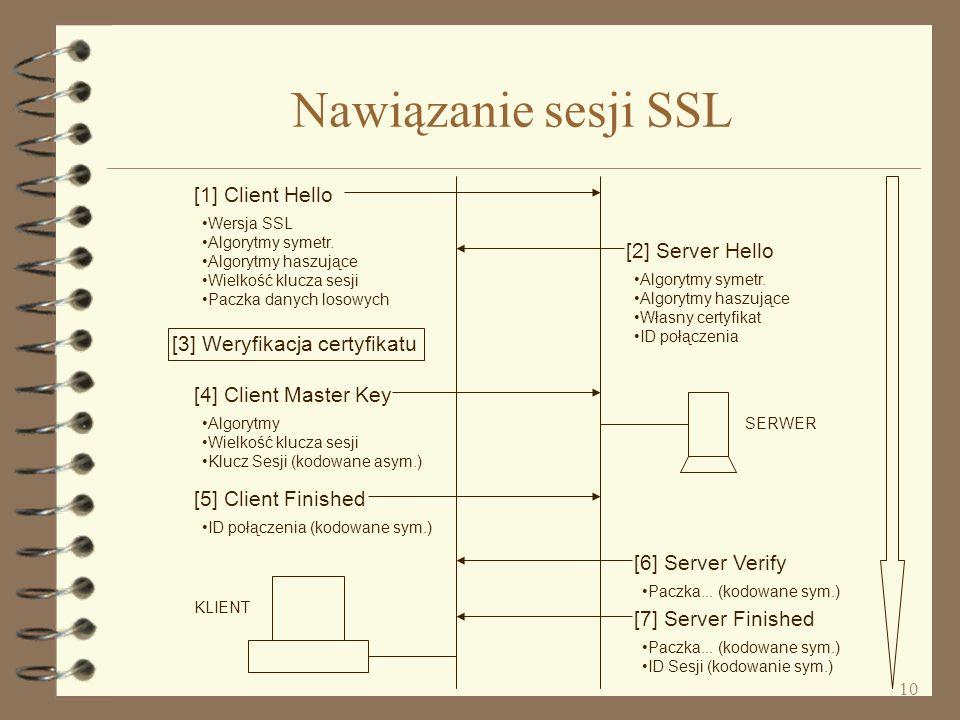 10 [1] Client Hello Wersja SSL Algorytmy symetr. Algorytmy haszujące Wielkość klucza sesji Paczka danych losowych [2] Server Hello Algorytmy symetr. A
