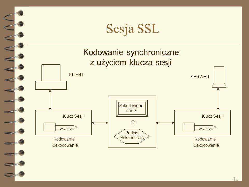 11 Zakodowane dane Klucz Sesji Kodowanie Dekodowanie Klucz Sesji Kodowanie Dekodowanie Podpis elektroniczny KLIENT SERWER Kodowanie synchroniczne z użyciem klucza sesji Sesja SSL
