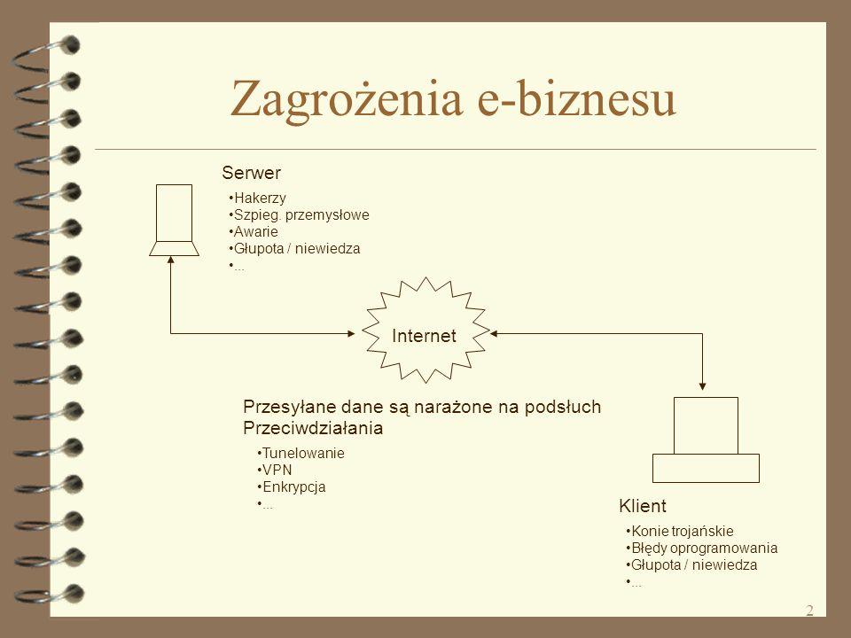 2 Zagrożenia e-biznesu Internet Klient Serwer Hakerzy Szpieg. przemysłowe Awarie Głupota / niewiedza... Konie trojańskie Błędy oprogramowania Głupota