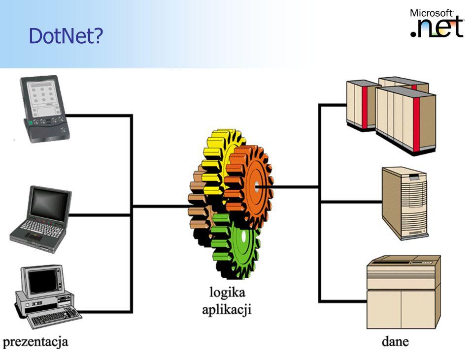 6.Net Framework Fundament do budowy i uruchamiania aplikacji jego główne elementy to biblioteka klas i CLR (Common Language Runtime), pozwalają one na uruchamianie aplikacji utworzonych w dowolnym języku zgodnym ze specyfikacja CLS (Common Language Specification).