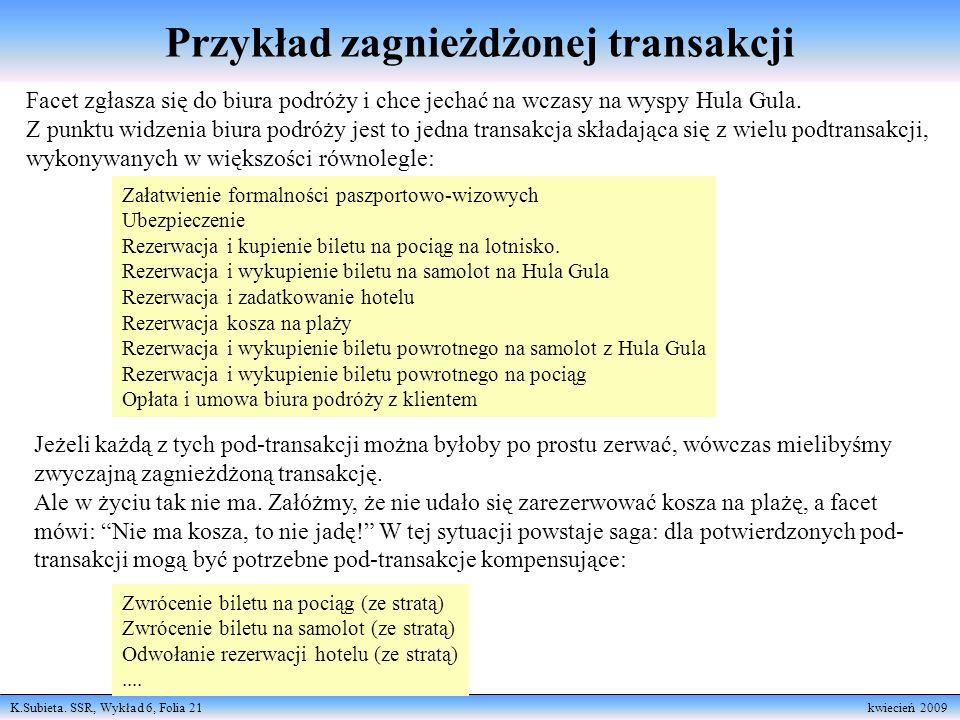 K.Subieta. SSR, Wykład 6, Folia 21 kwiecień 2009 Przykład zagnieżdżonej transakcji Facet zgłasza się do biura podróży i chce jechać na wczasy na wyspy