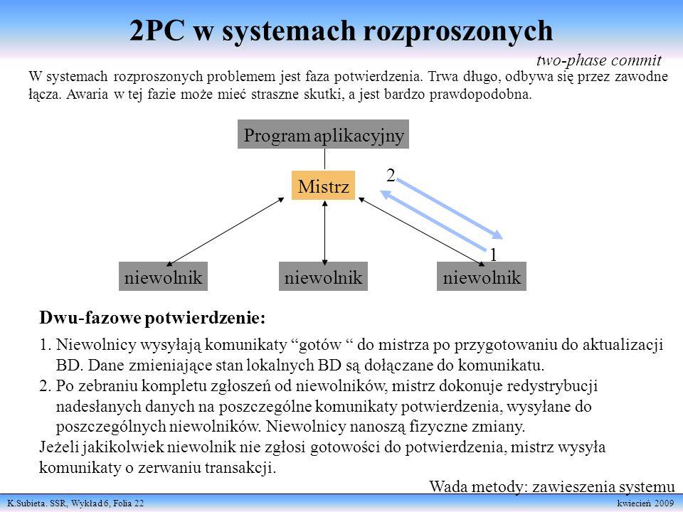 K.Subieta. SSR, Wykład 6, Folia 22 kwiecień 2009 2PC w systemach rozproszonych Program aplikacyjny Mistrz niewolnik 1 2 Dwu-fazowe potwierdzenie: 1. N