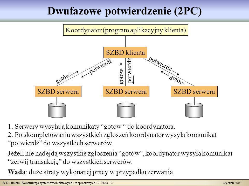 © K.Subieta. Konstrukcja systemów obiektowych i rozproszonych 12, Folia 12 styczeń 2005 Dwufazowe potwierdzenie (2PC) Koordynator (program aplikacyjny