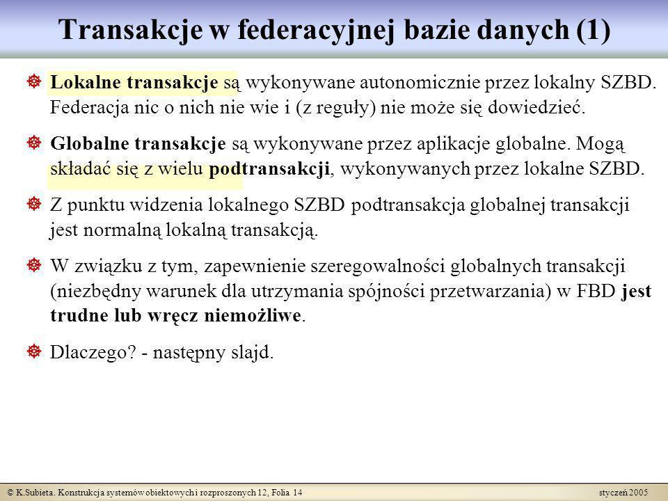 © K.Subieta. Konstrukcja systemów obiektowych i rozproszonych 12, Folia 14 styczeń 2005 Lokalne transakcje są wykonywane autonomicznie przez lokalny S