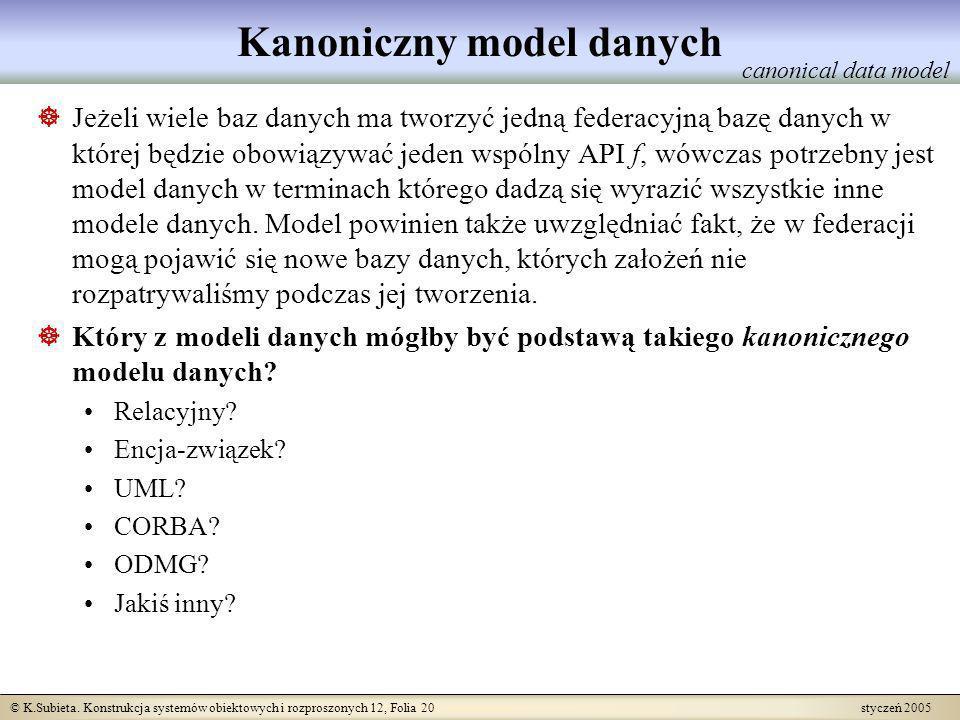 © K.Subieta. Konstrukcja systemów obiektowych i rozproszonych 12, Folia 20 styczeń 2005 Kanoniczny model danych canonical data model Jeżeli wiele baz