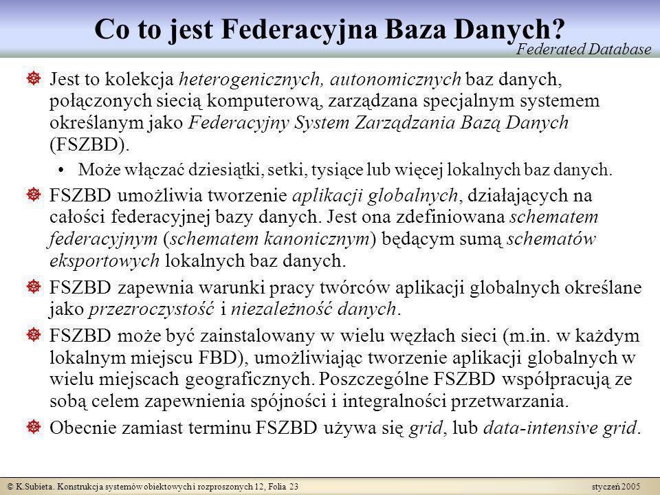 © K.Subieta. Konstrukcja systemów obiektowych i rozproszonych 12, Folia 23 styczeń 2005 Co to jest Federacyjna Baza Danych? Jest to kolekcja heterogen