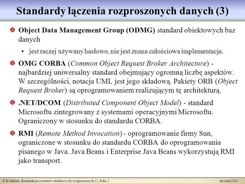 © K.Subieta. Konstrukcja systemów obiektowych i rozproszonych 12, Folia 5 styczeń 2005 Standardy łączenia rozproszonych danych (3) Object Data Managem