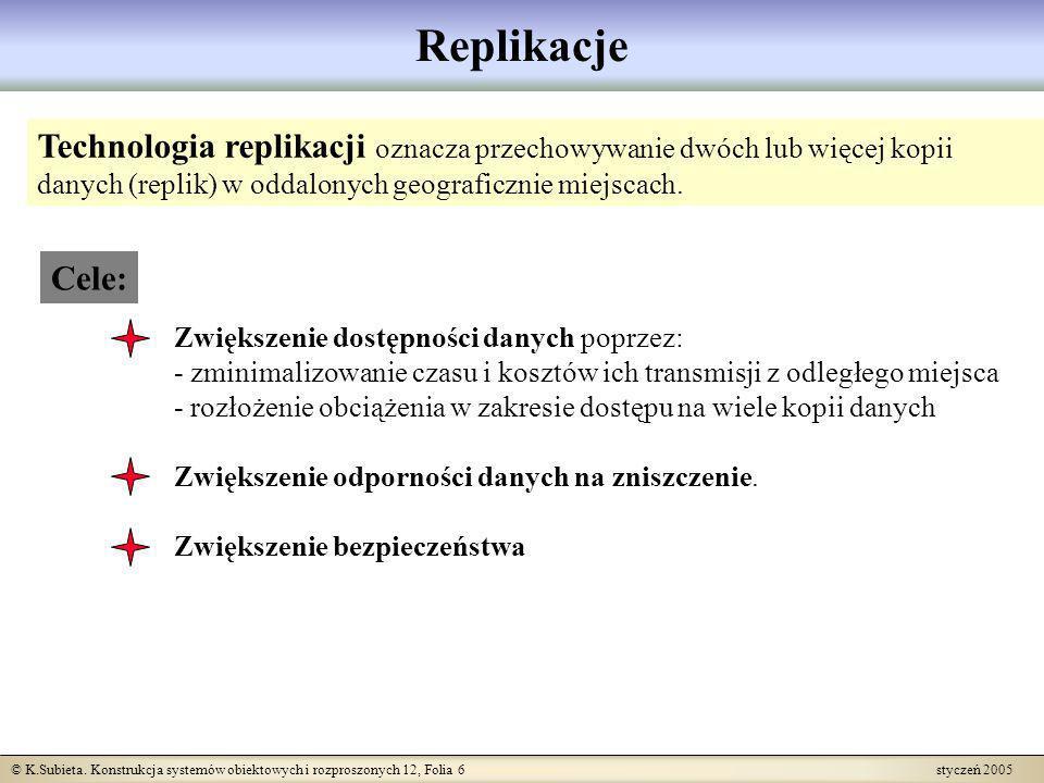 © K.Subieta. Konstrukcja systemów obiektowych i rozproszonych 12, Folia 6 styczeń 2005 Replikacje Technologia replikacji oznacza przechowywanie dwóch