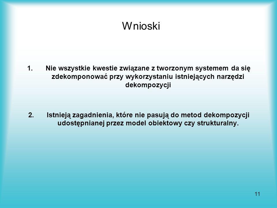 11 Wnioski 1.Nie wszystkie kwestie związane z tworzonym systemem da się zdekomponować przy wykorzystaniu istniejących narzędzi dekompozycji 2.Istnieją