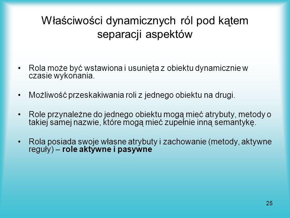 25 Właściwości dynamicznych ról pod kątem separacji aspektów Rola może być wstawiona i usunięta z obiektu dynamicznie w czasie wykonania. Możliwość pr