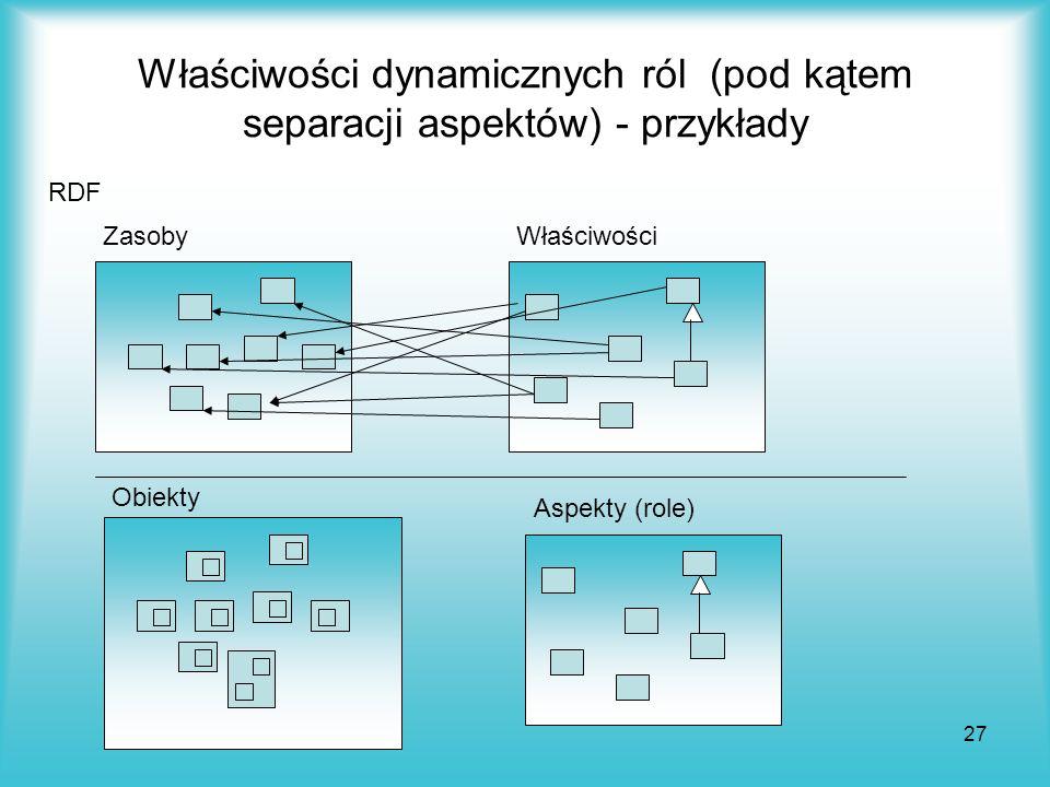27 Właściwości dynamicznych ról (pod kątem separacji aspektów) - przykłady RDF ZasobyWłaściwości Obiekty Aspekty (role)