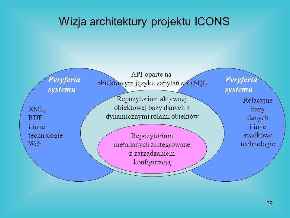 29 API oparte na obiektowym języku zapytań a la SQL Repozytorium metadanych zintegrowane z zarządzaniem konfiguracją XML, RDF i inne technologie Web R