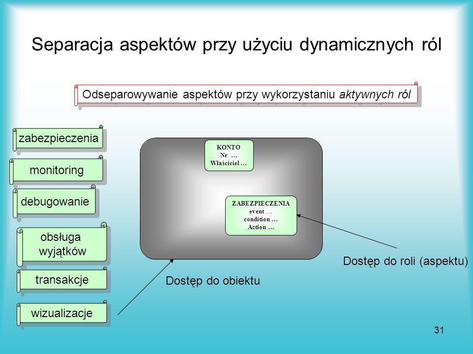 31 Separacja aspektów przy użyciu dynamicznych ról Odseparowywanie aspektów przy wykorzystaniu aktywnych ról KONTO Nr … Właściciel … ZABEZPIECZENIA ev